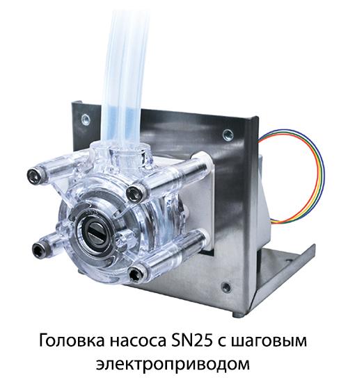 Головка насоса SN25 с шаговым электроприводом